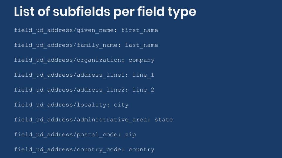 List of subfields per type.