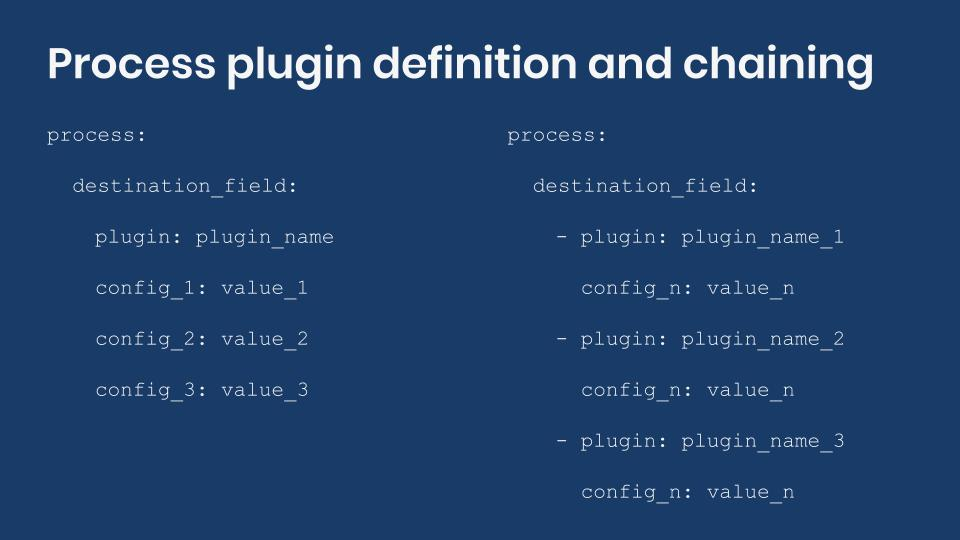 Syntax for process plugin definition and chaining